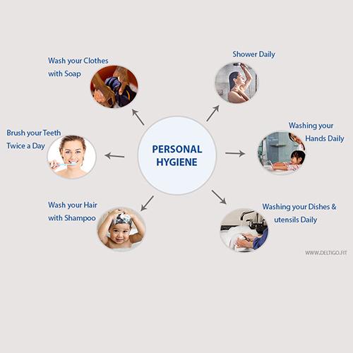 <span>Personal </span>Hygiene